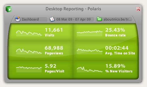 Polaris-dashboard