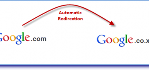Google automatic redirection to country specific site