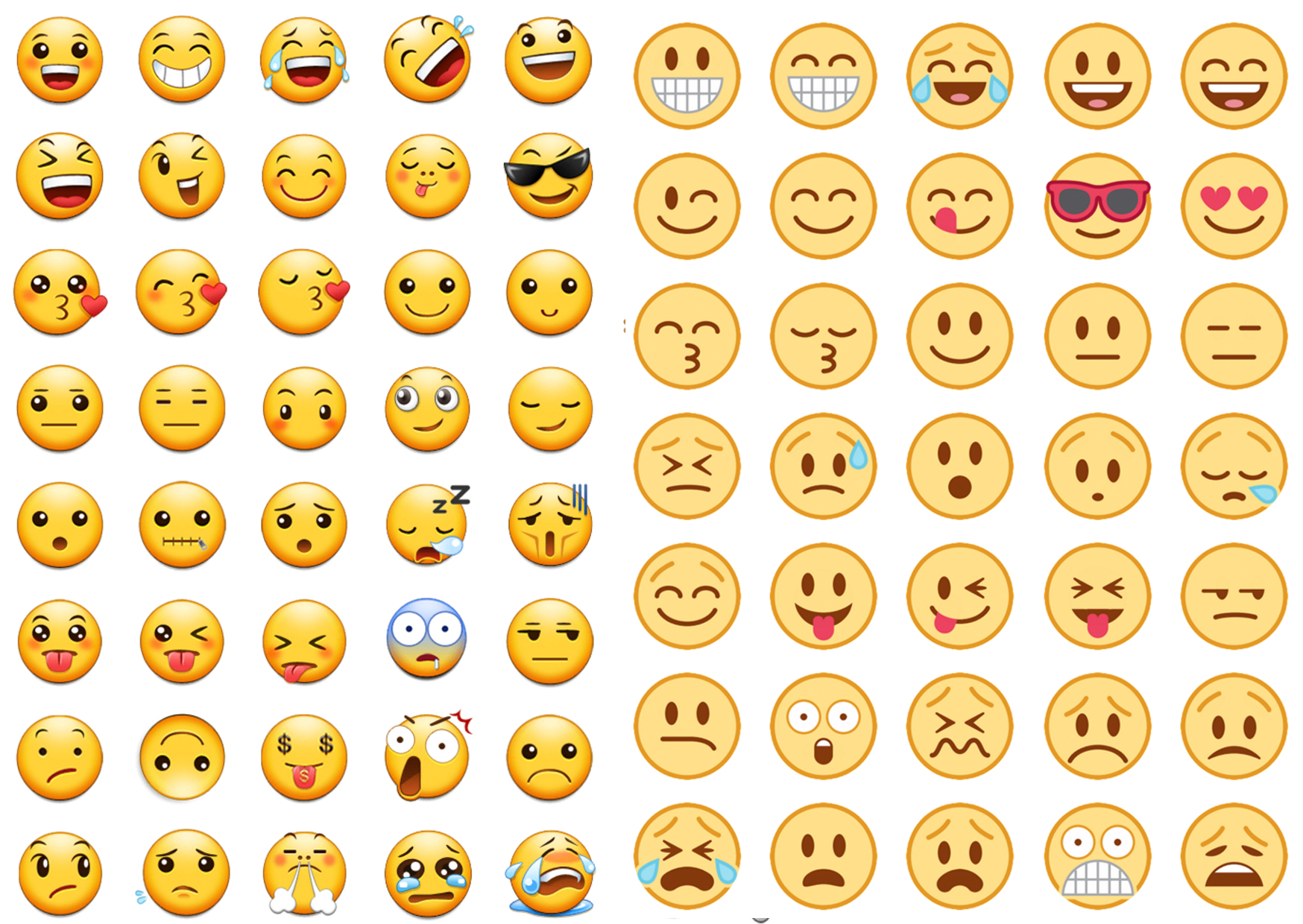 How To Switch Between Different Styles Of Emojis On Android