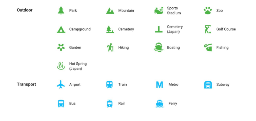 Google Maps Gets A Design Overhaul: New Icons and Colors on messenger icons meaning, whatsapp icons meaning, active directory icons meaning, internet explorer icons meaning, itunes icons meaning, galaxy icons meaning,
